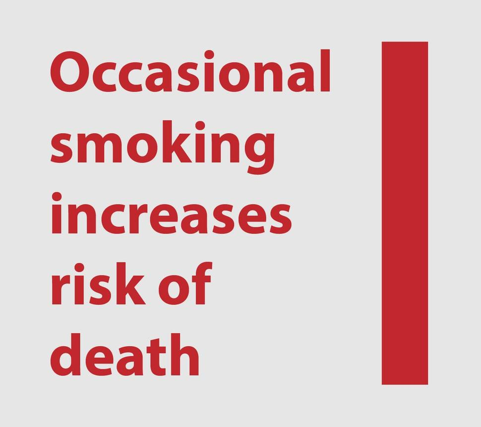 Image that states: Occasional smoking increases risk of death